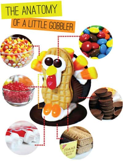 LIttle Gobbler Thanksgiving Treats